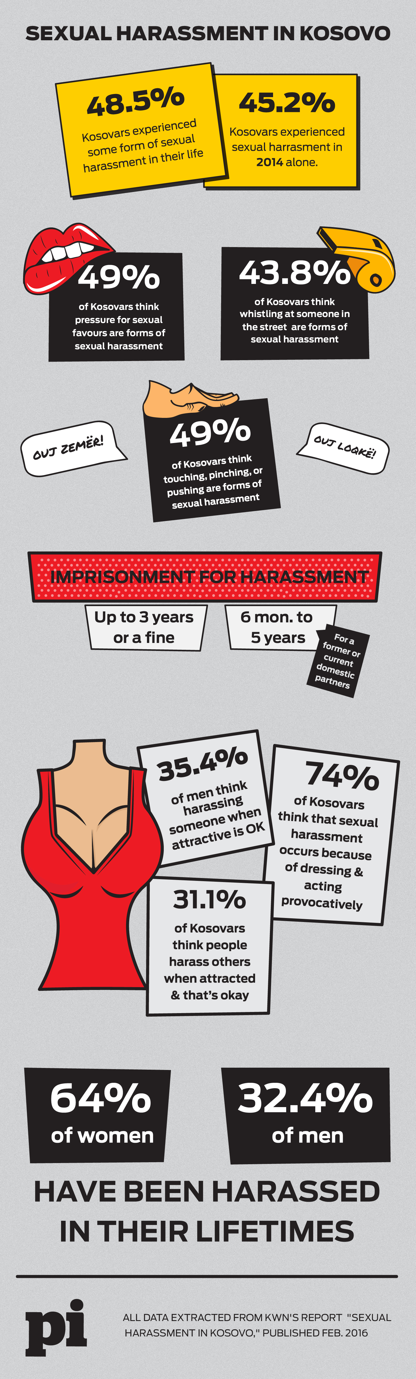 Infographic-SexualHarassment-01 (1)