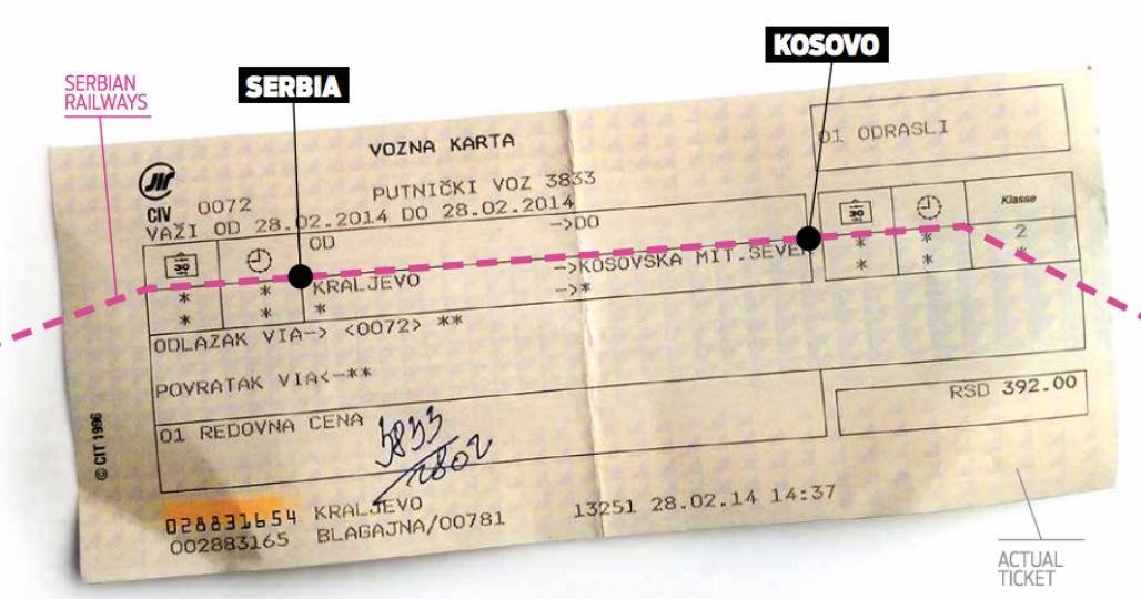 Train To Serbia Leaves Kosovo Steaming Prishtina Insight