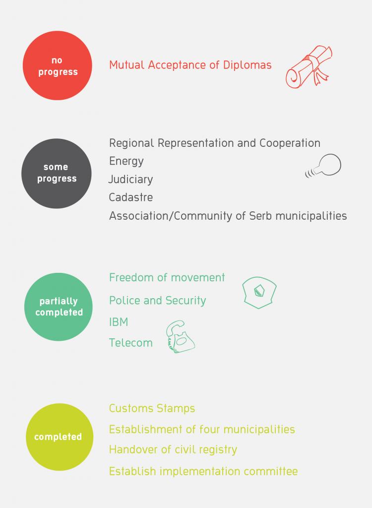 eng-publikim-bigdeal-infografika-new-01