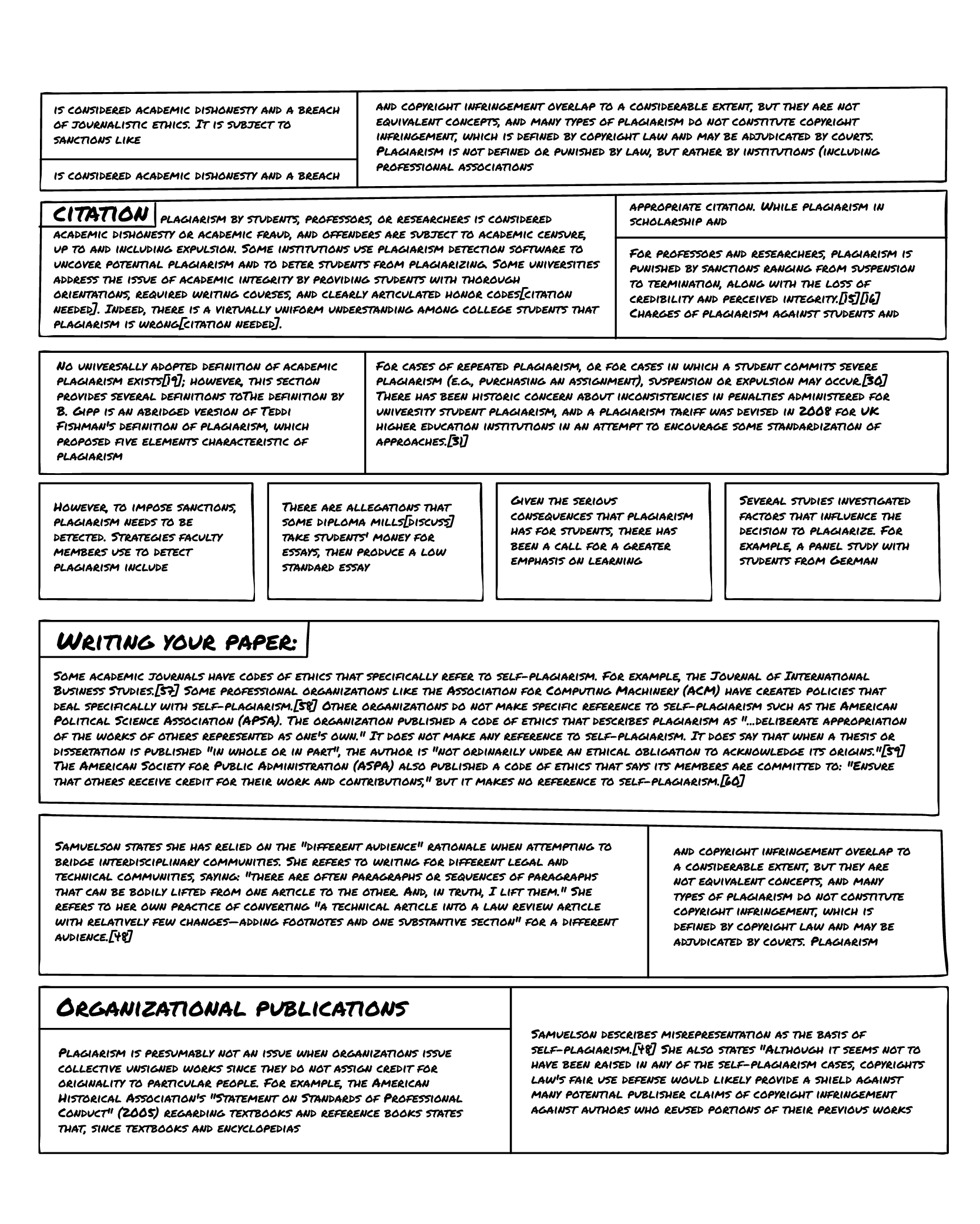 Pi Plagiarism Cheatsheet 01 Prishtina Insight Please Enable Javascript To View The Comments Powered By Disqus